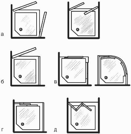 способы открывания стеклянных дверок